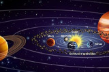 Fenomen astronomic rarisim: cinci planete aliniate perfect