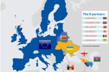 Politica privind Parteneriatul estic după 2020, Consolidarea rezilienței – un Parteneriat estic care produce rezultate pentru toți